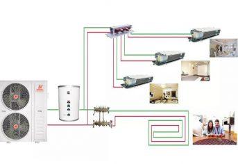 秒懂 ! 什么是热泵两联供机组